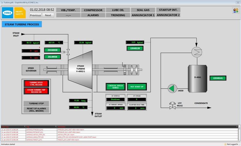 سیستم کنترل توربین