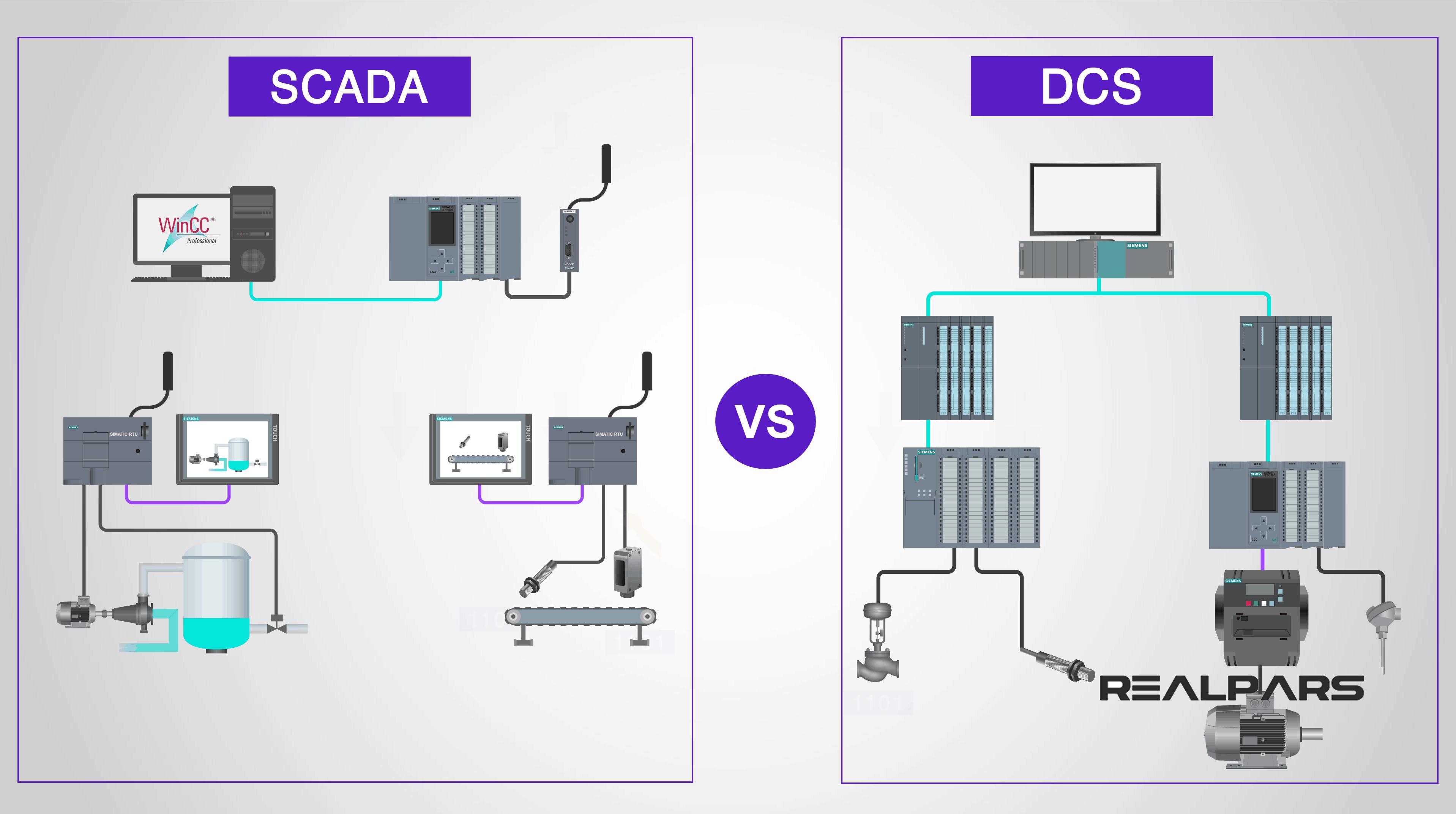 تفاوت dcs و scada
